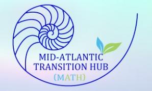 Mid-Atlantic Transition Hub